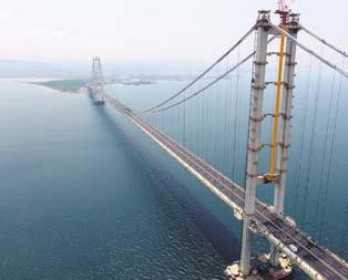 Köprü bedava