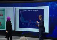 Türkiye dünyada ilk 10'da olacak
