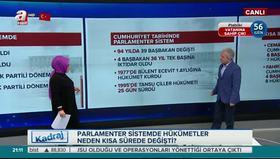 Parlamenter sistemde hükümet krizleri